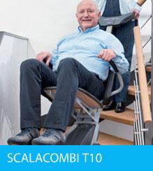 scalacombi
